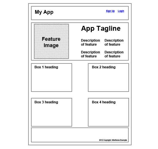 Why You Should Wireframe Your Web Designs