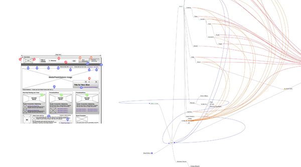 wireframes-prototype-mind-map
