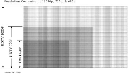 1080p hd