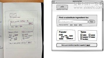 产品早期的原型设计与用户测试,互联网的一些事