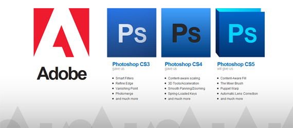 Adobe Photoshop Logos in CSS3